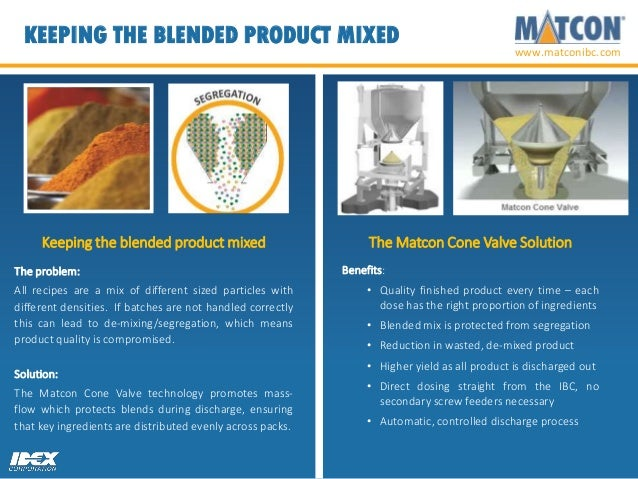 www.matconibc.com KEEPING THE BLENDED PRODUCT MIXED The Matcon Cone Valve Solution Benefits: • Quality finished product ev...