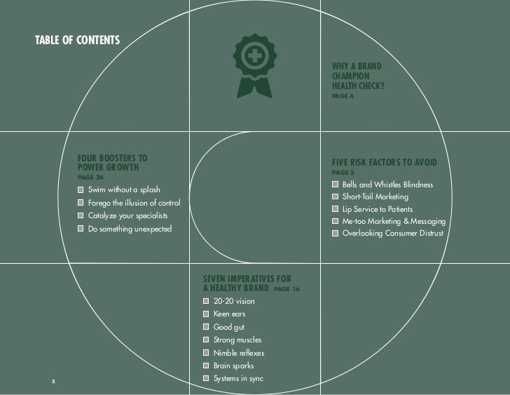 TABLE OF CONTENTS                                                                     WHY A BRAND                         ...