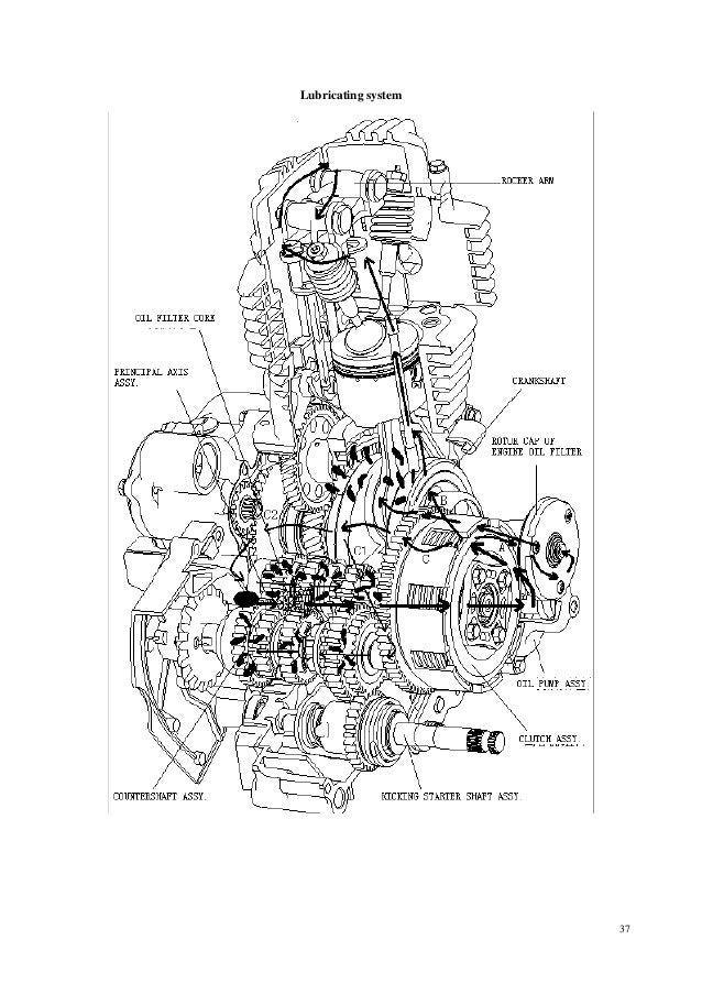 Keeway superlight 125 service manual