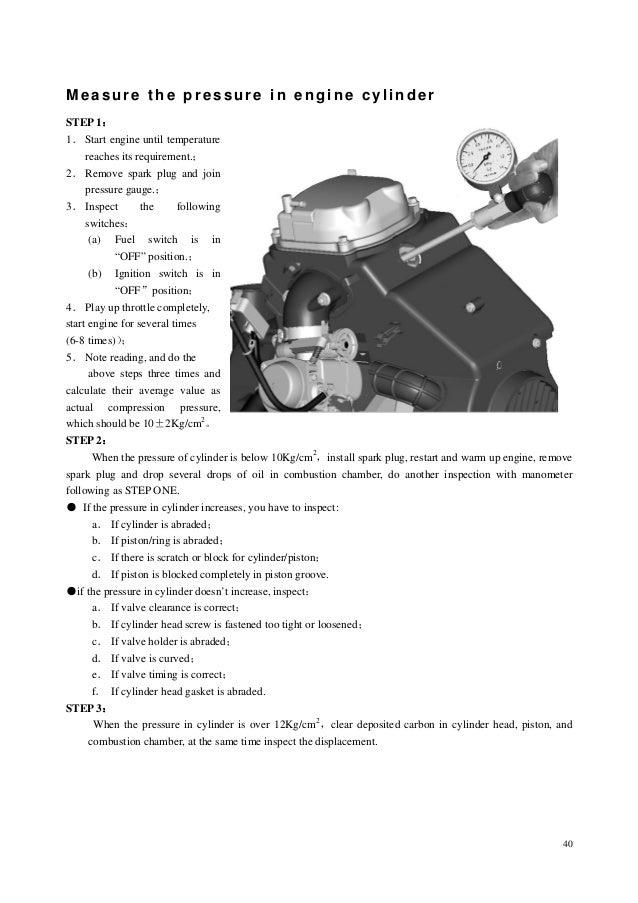 Manual Keeway Rkv Ebook