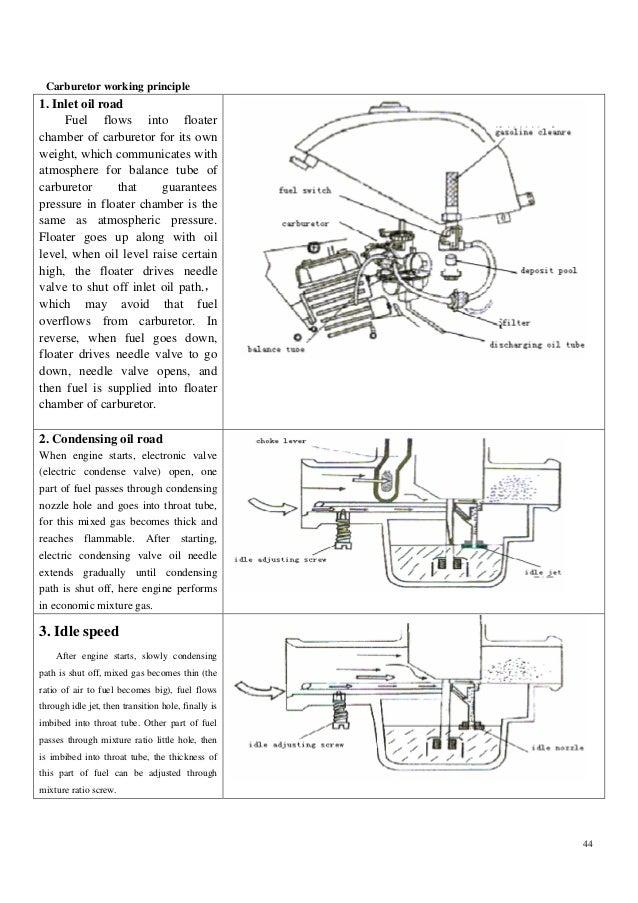 Keeway superlight 125 service manual on