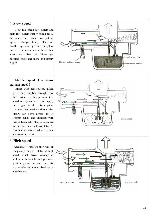 Keeway partner Owners manual on