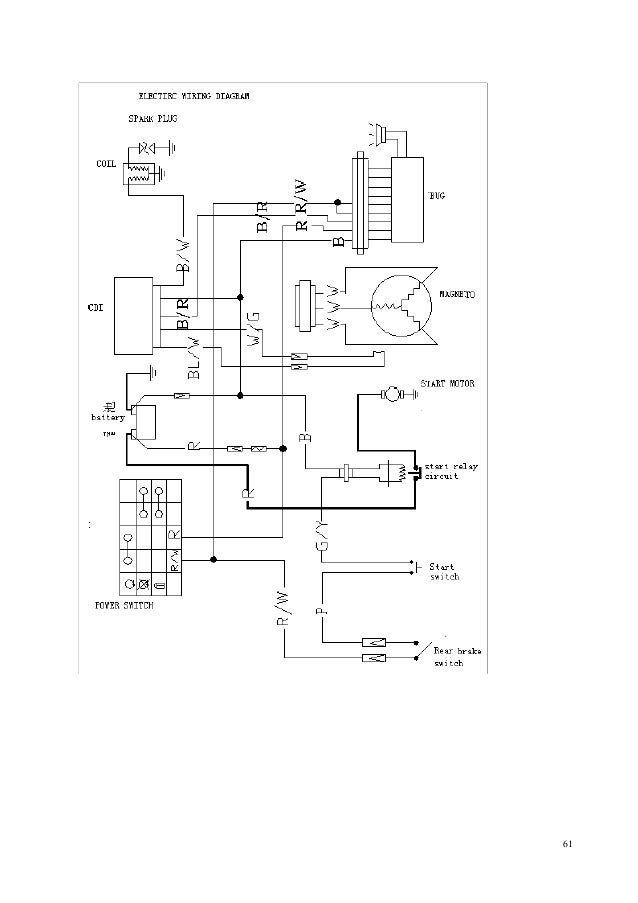 Schema Electrique Keeway F Act 50