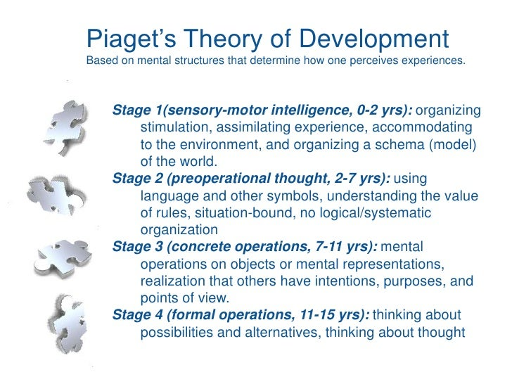developmental theories They focus on the development theory on children's stages of growth   summary: there exist five kinds of understanding (or cognitive tools) that  individuals.