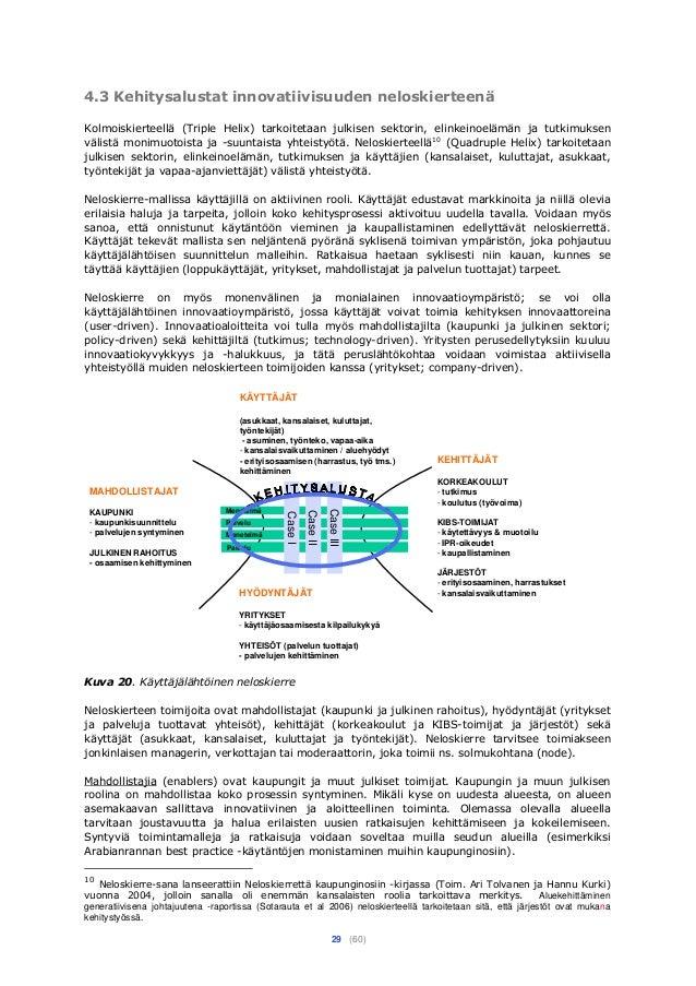 29 (60) 4.3 Kehitysalustat innovatiivisuuden neloskierteenä Kolmoiskierteellä (Triple Helix) tarkoitetaan julkisen sektori...