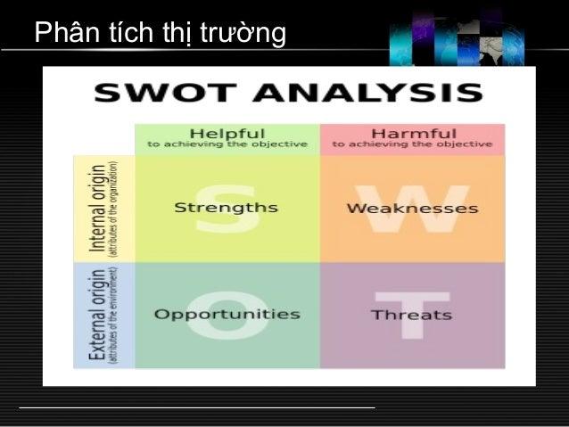 Ke hoach kd (keieijuku) Slide 3
