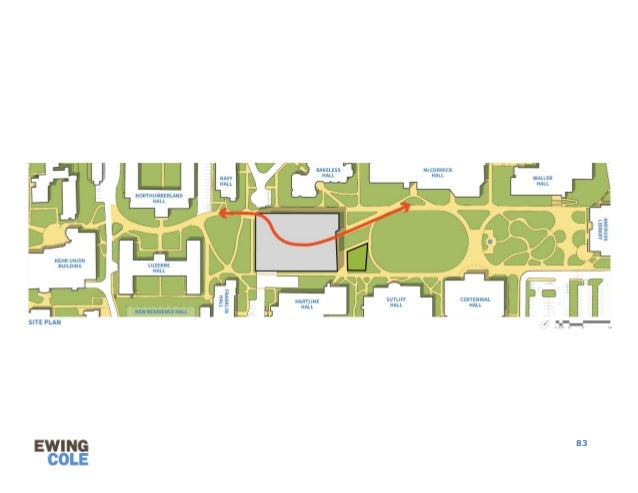 New Student Union Project