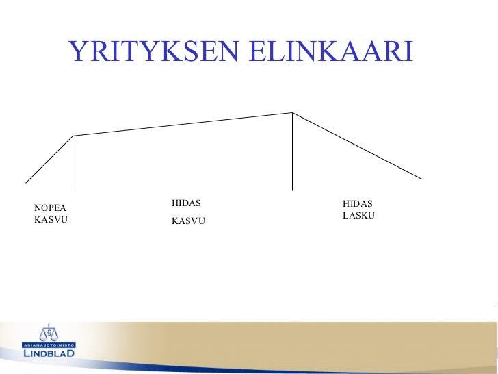 yrityksen myynti verotus Kuusamo