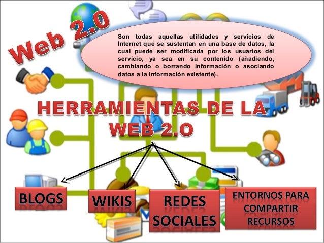 Web 2 0 y herramientas wikis e importancia de la web 2 0 for Importancia de la oficina wikipedia