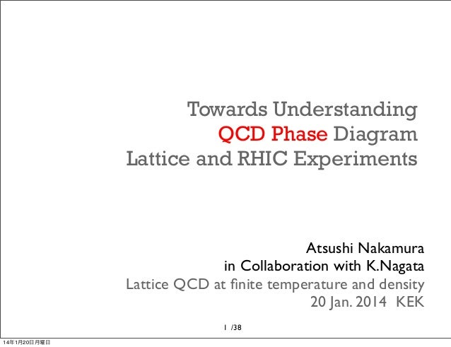 Towards Understanding QCD Phase Diagram Lattice and RHIC Experiments  Atsushi Nakamura in Collaboration with K.Nagata Latt...