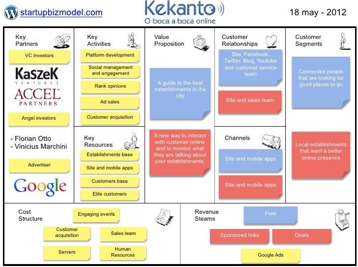 Business Model Kekanto
