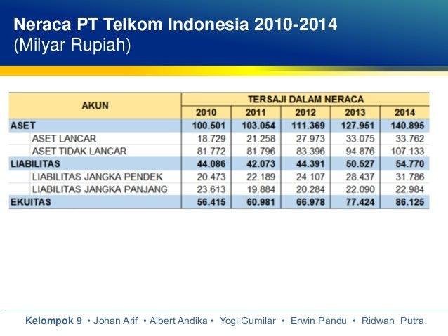 Analisis Laporan Keuangan Perusahaan Tbk 2014 Seputar Laporan
