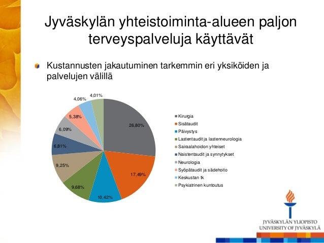 Opiskelijaterveydenhuolto Jyväskylä