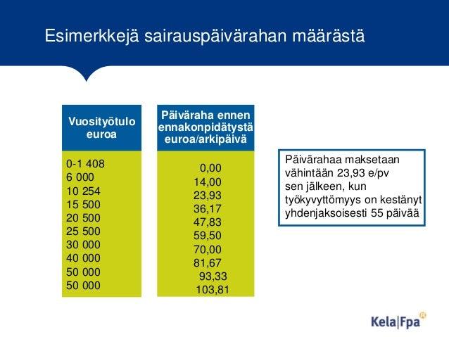 Työttömän Sairauspäivärahan Määrä