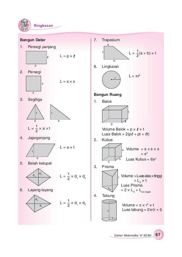 Kelas Vi Sd Matematika Yd Sumanto