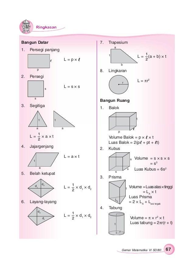 Soal Volume Sd Kumpulan Soal Soal Latihan Soal Matematika Kelas 5 Sd Bab 5 Kubus Dan Balok Dan