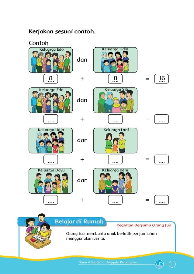 Kelas 01 Sd Tematik 4 Keluargaku Siswa
