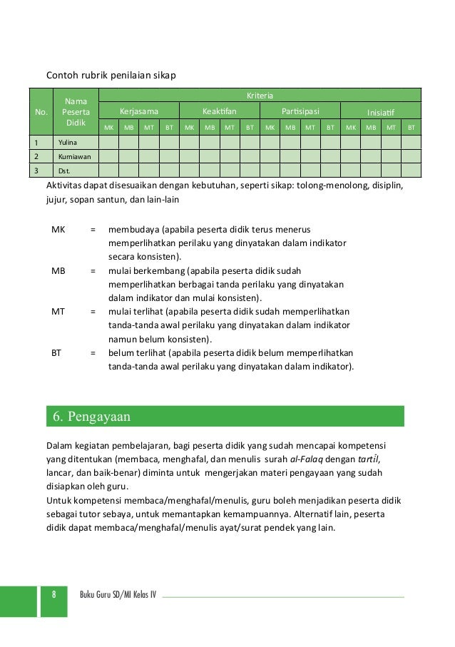 Soal Sd Kelas 1 Agama Islam Soal Uts Sd Kelas Agama Islam Soal Ulangan Uts Mid Ktsp Kelas