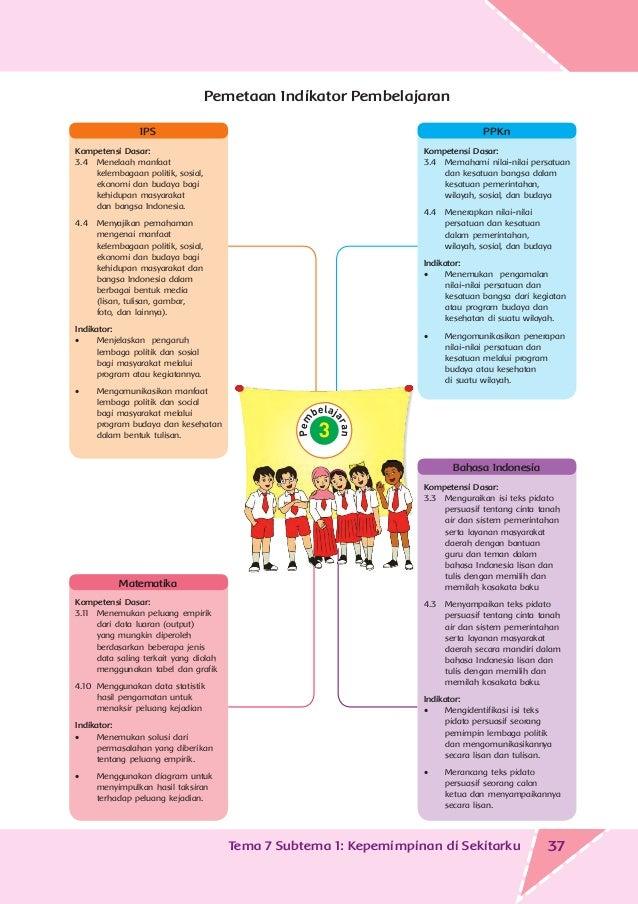 Kelas 06 Sd Tematik 7 Kepemimpinan Guru
