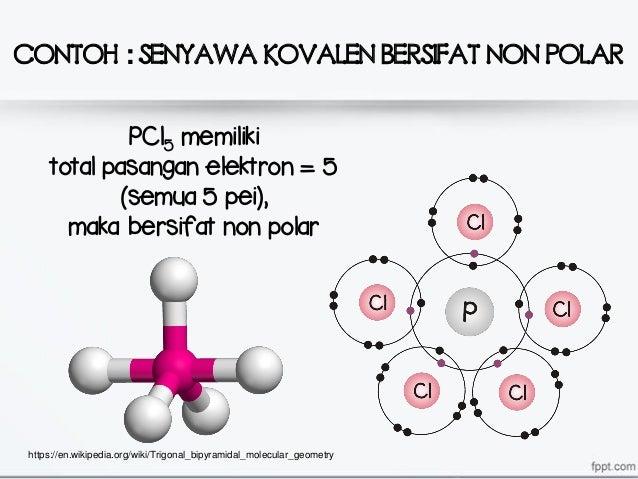 Kelas 10 007 Ikatan Kimia