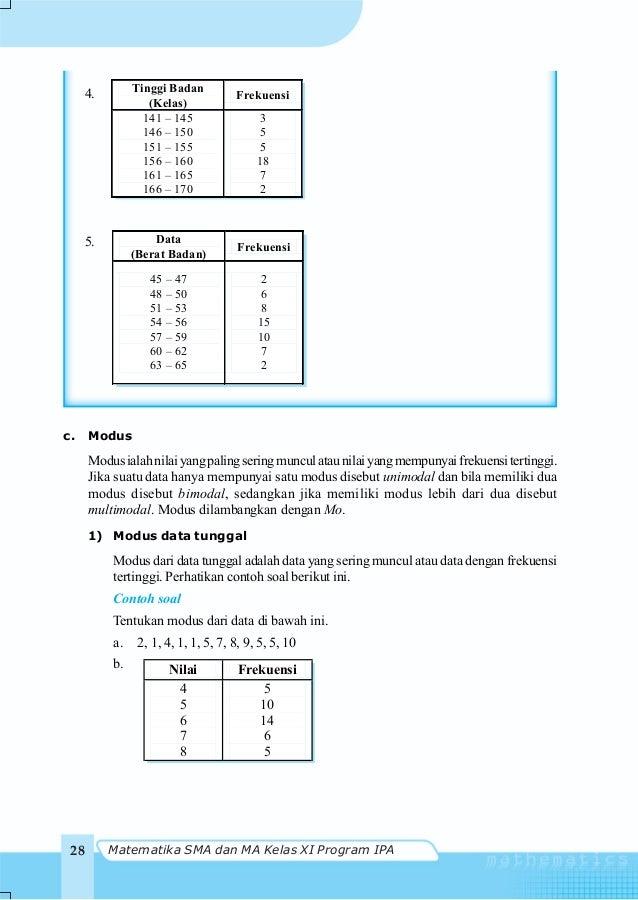 Kelas11 sma ipamatematikanugroho soedyarto ccuart Choice Image