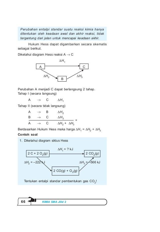 Kelas11 kimia ari h3h2 73 ccuart Choice Image