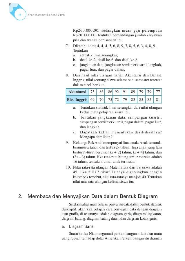 Kelas11 matematika ipsrosihanari 23 ccuart Image collections