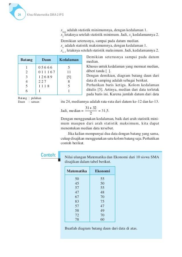 Kelas11 matematika ipsrosihanari 31 ccuart Choice Image