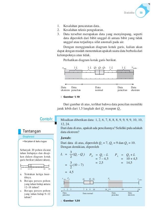 Kelas11 matematika ipsrosihanari 66 ccuart Choice Image