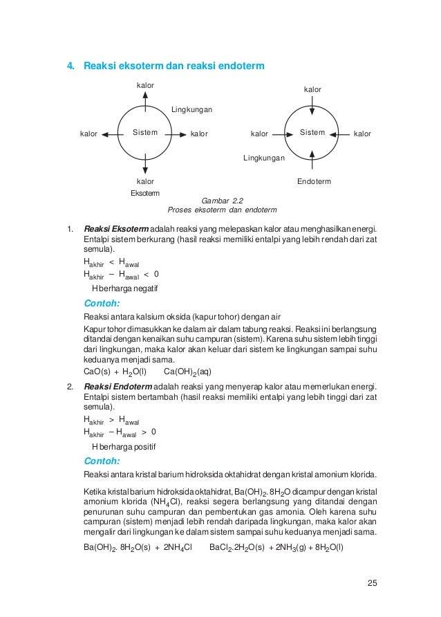 Kelas11 sma memahamikimiairvan endoterm sistemkalor kalor kalor kalor eksoterm sistem lingkungan lingkungan 32 ccuart Image collections