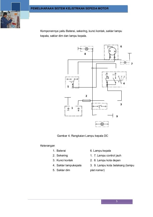 Gambar Diagram Wiring Rangkaian Kelistrikan Lampu Kepala Wiring
