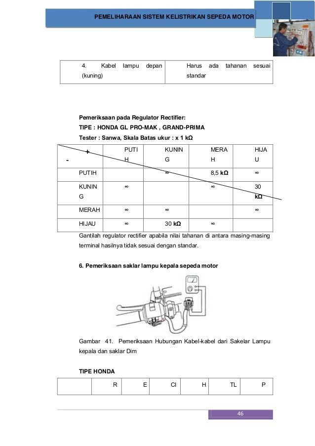 Kelas 11 smkpemeliharaankelistrikansepedamotor2 52 46 pemeliharaan sistem kelistrikan sepeda motor asfbconference2016 Image collections