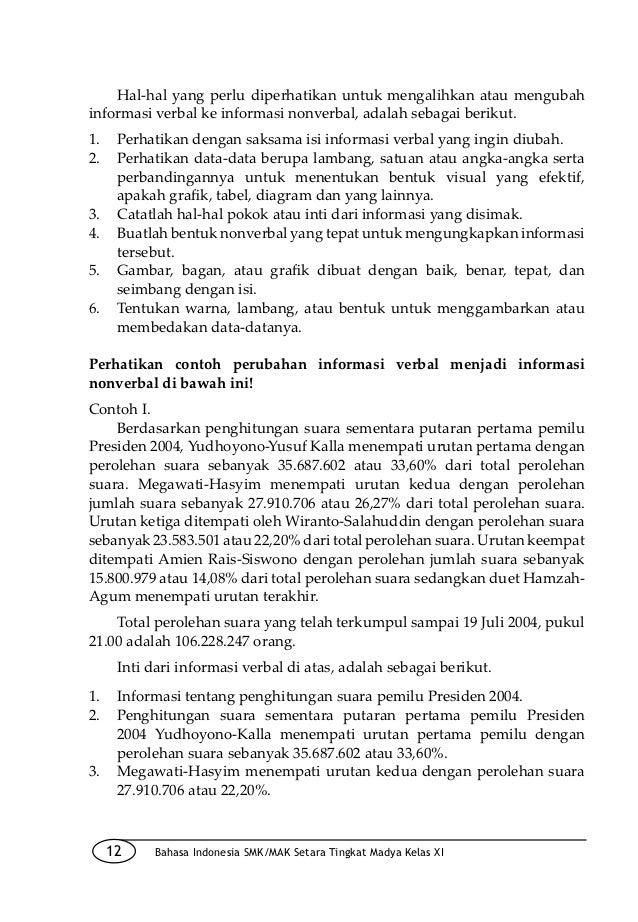 Kelas11 Smk Semua Program Bahasa Indonesia 1 Moch Irman