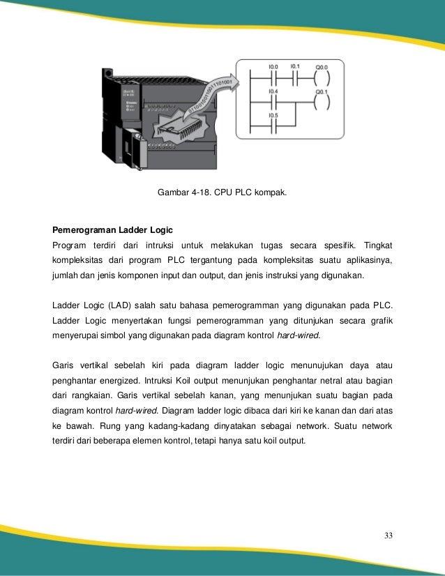 instalasi motor listrik 39 638 - Jenis Jenis Plc Dan Spesifikasinya