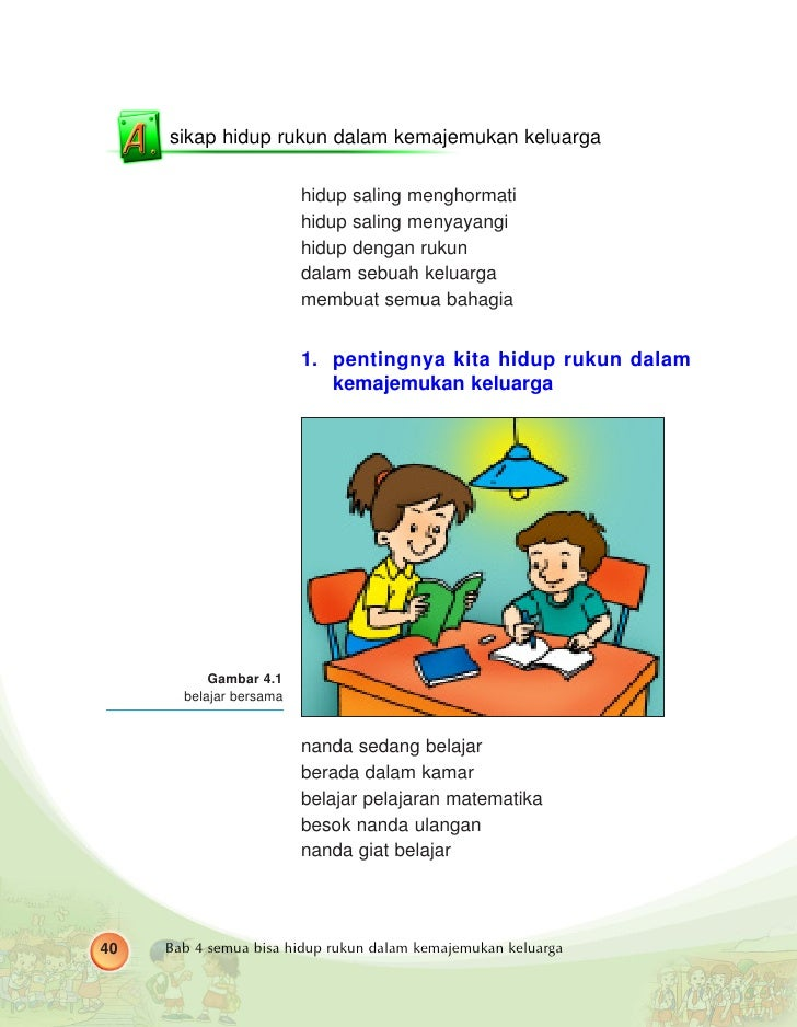 Kelas1 Sd Ips Muhammad Riduwan