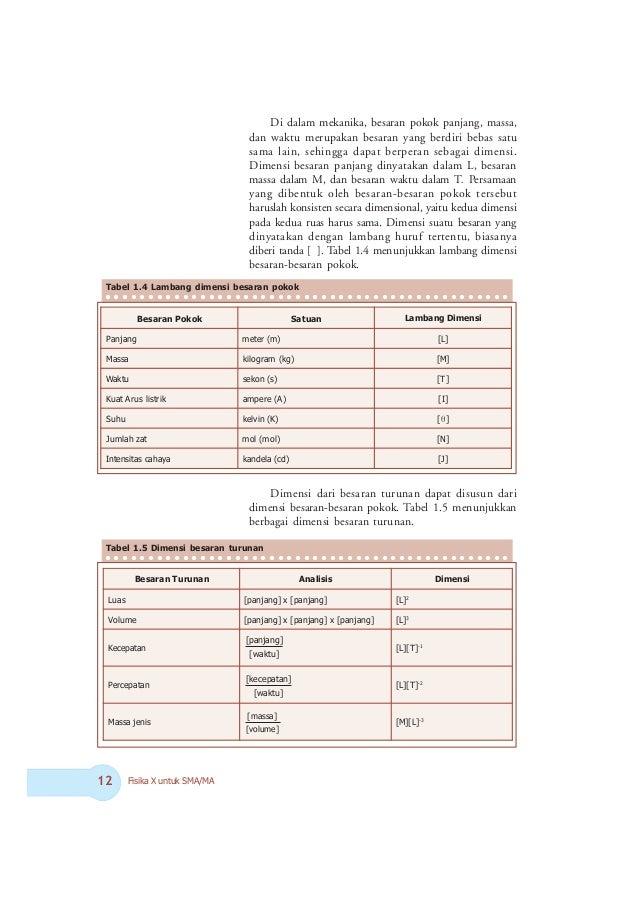 Buku Fisika X Joko Sumarno