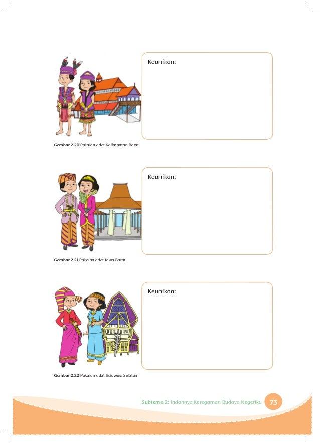Hasil gambar untuk pakaian adat buku tematik