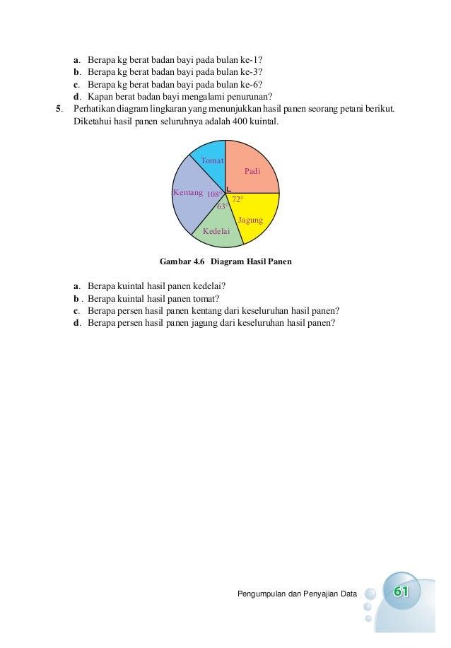 Bersahabat dengan matematika 6 untuk kelas vi sekolah dasarmadrasah 69 bersahabat dengan matematika untuk kelas ccuart Choice Image