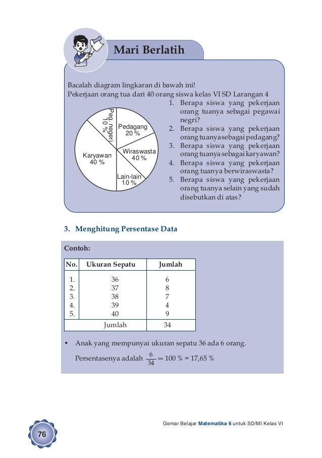Gemar belajar matematika 6 untuk siswa sdmi kelas vi ccuart Images