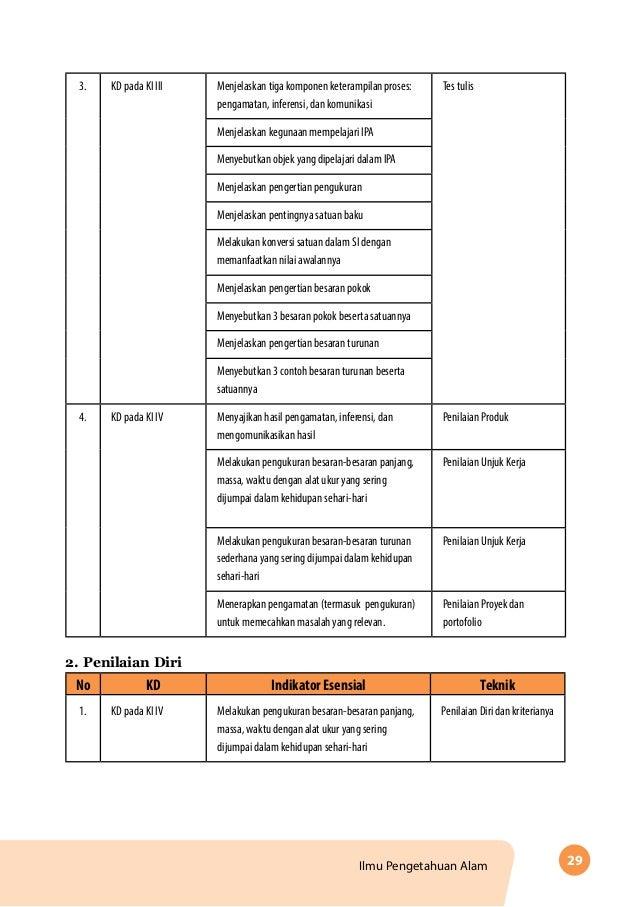 online Hydraulik und Pneumatik: Grundlagen und Übungen