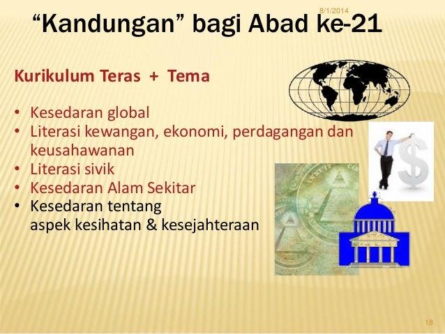 """""""Kandungan"""" bagi Abad ke-21 Kurikulum Teras + Tema • Kesedaran global • Literasi kewangan, ekonomi, perdagangan dan keusah..."""