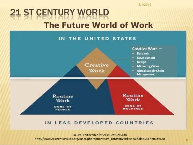 21 ST CENTURY WORLD The Future World of Work Creative Work — • Research • Development • Design • Marketing/Sales • Global ...