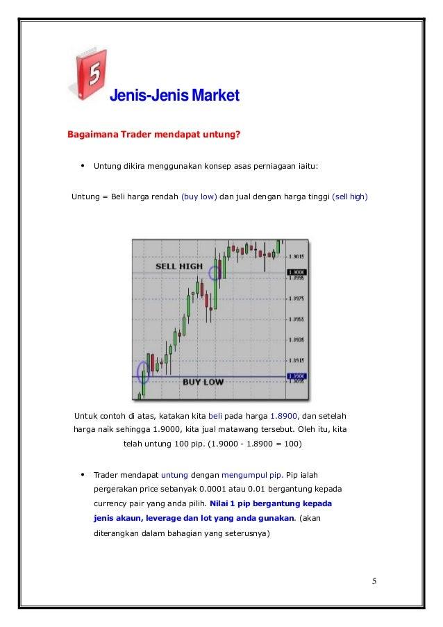 Strategi Belajar Trading Saham Untuk Pemula & Generasi Z | | Diskartes
