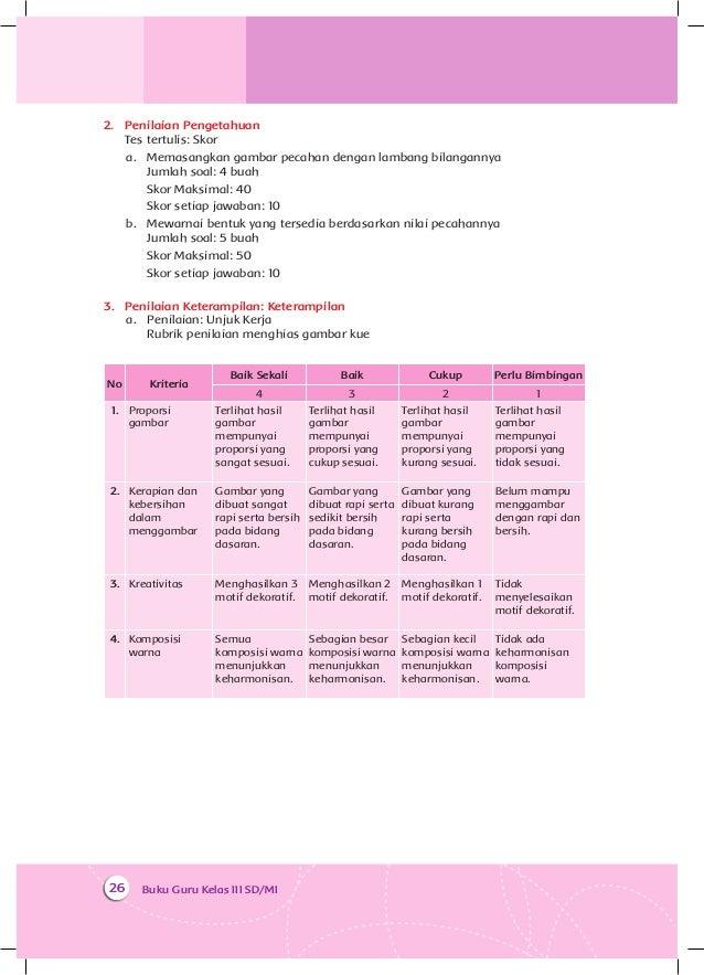 Perkembangan Teknologi Kelas 3 Tema 2 Buku Guru