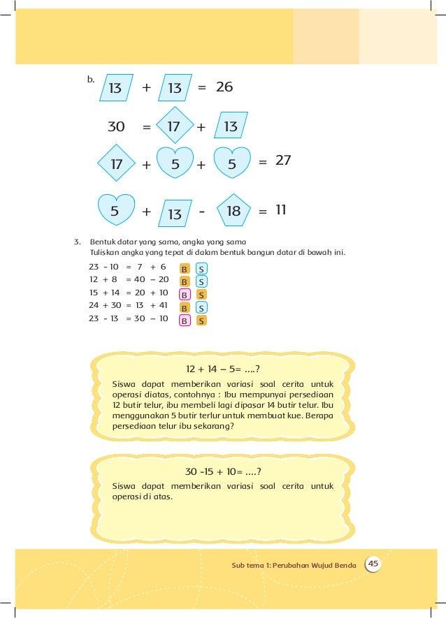 Perubahan Di Alam Kelas 3 Tema 3 Buku Guru