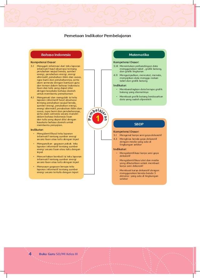 Energi Dan Perubahannya Buku Guru Kelas 3 Tema 7