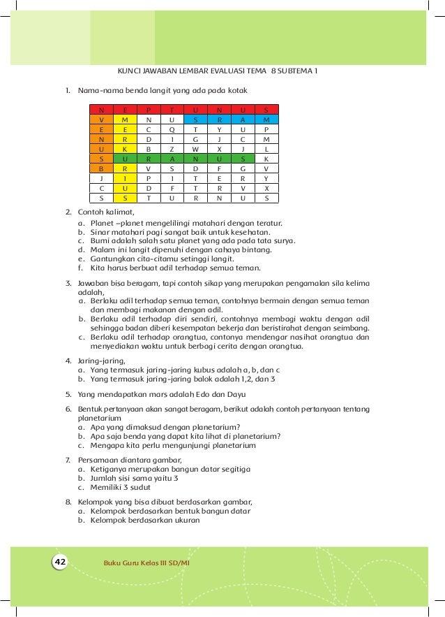 Contoh Surat Resmi Untuk Anak Sd Kelas 6