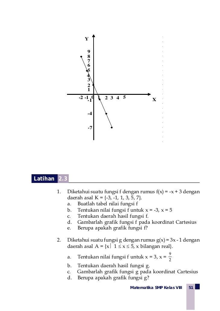 Kelas viii smp matematikaendah budi rahaju ccuart Image collections