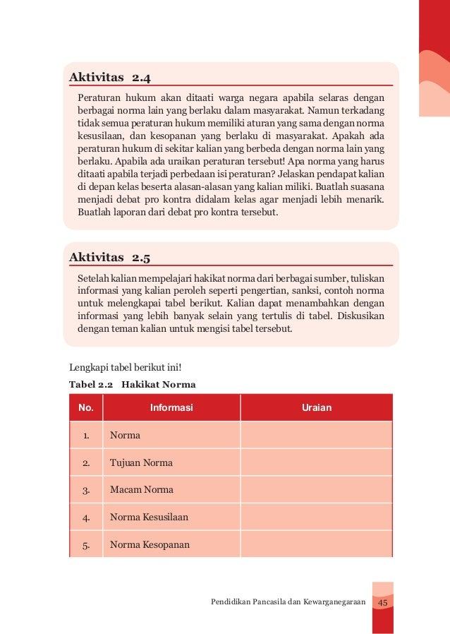 Kunci Jawaban Ppkn Kelas 11 Edisi Revisi 2017