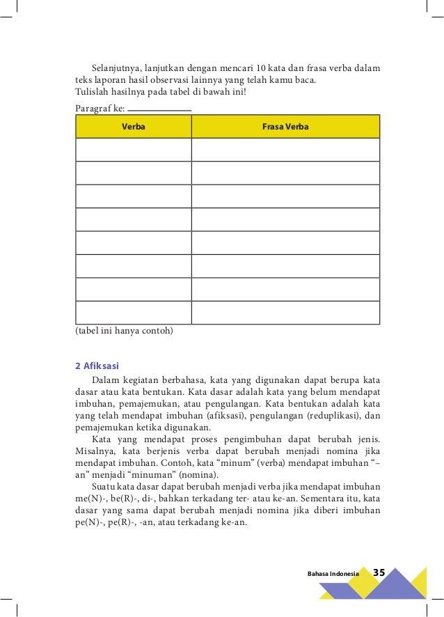 Rpp Bahasa Indonesia Teks Eksposisi Kurikulum 2013 Rpp Bahasa Indonesia Kurikulum 2013 Download